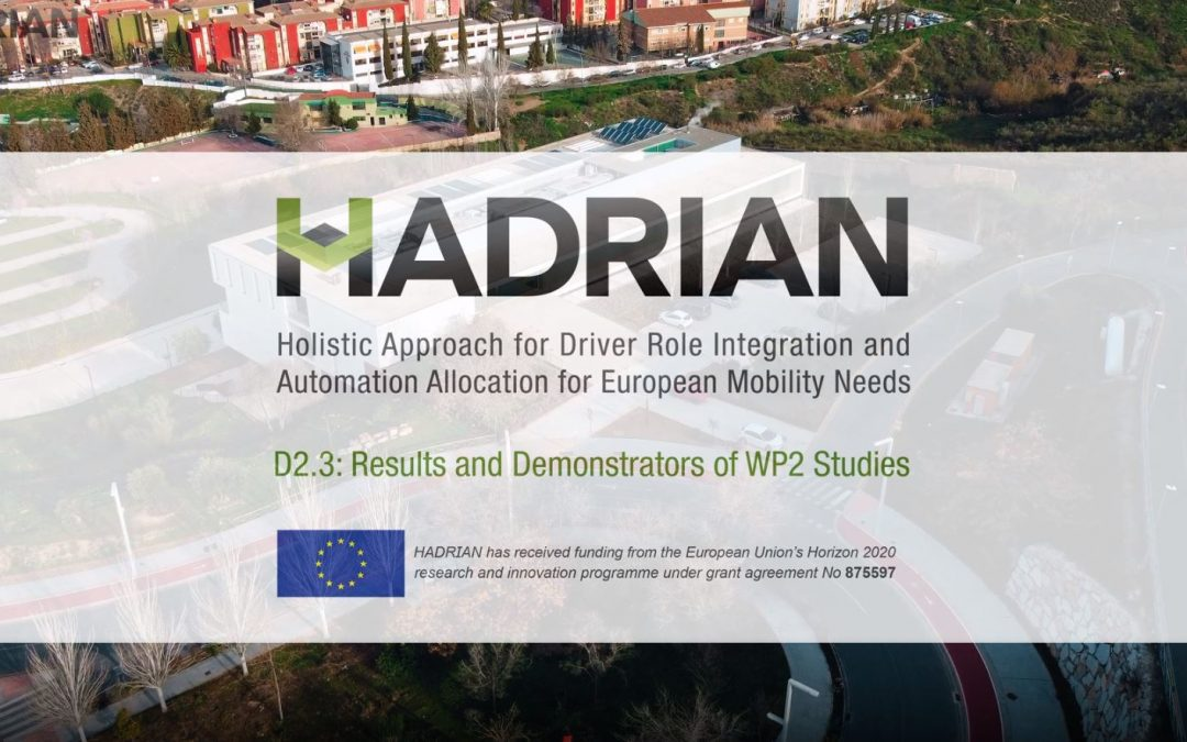 First demonstrator video of HADRIAN project released